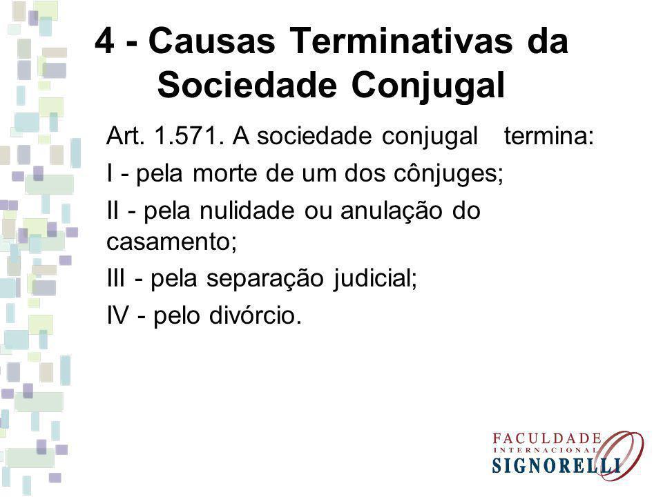 4 - Causas Terminativas da Sociedade Conjugal Art. 1.571. A sociedade conjugal termina: I - pela morte de um dos cônjuges; II - pela nulidade ou anula