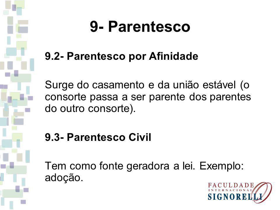 9- Parentesco 9.2- Parentesco por Afinidade Surge do casamento e da união estável (o consorte passa a ser parente dos parentes do outro consorte). 9.3