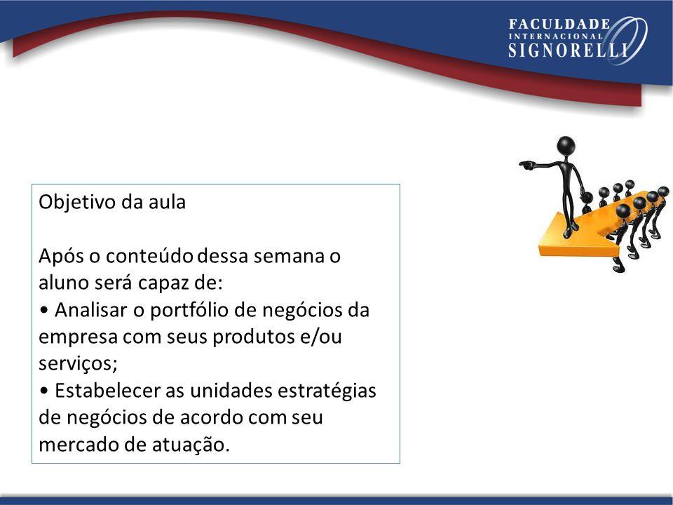 Portfólio de Negócios Portfólio de negócios é o conjunto de negócios, produtos ou serviços oferecidos por uma empresa para seu consumidor.