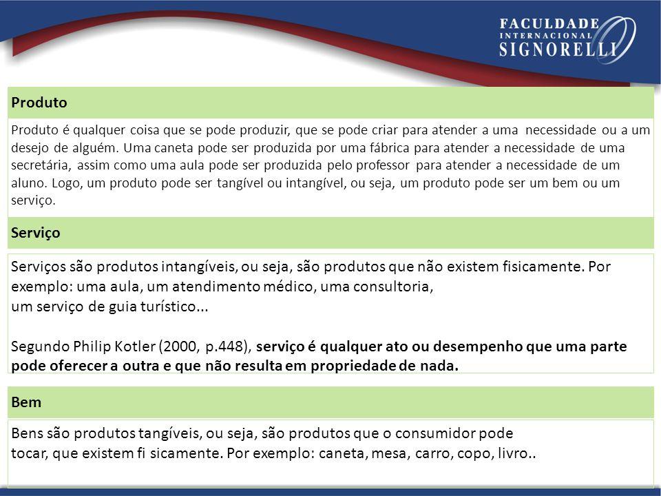 A estratégia de Marketing procedeu à transformação do modelo de negócio e à revisão dos objetivos estratégicos da empresa, o que a permitiu competir com rapidez e maior variedade de produto.