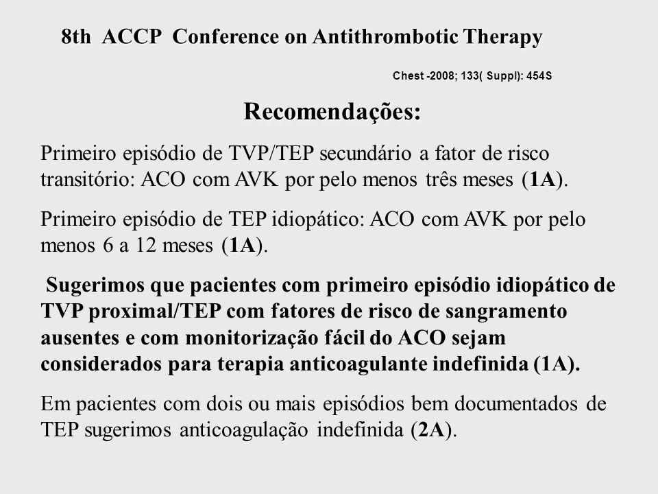 8th ACCP Conference on Antithrombotic Therapy Chest -2008; 133( Suppl): 454S Recomendações: 1A Primeiro episódio de TVP/TEP secundário a fator de risco transitório: ACO com AVK por pelo menos três meses (1A).