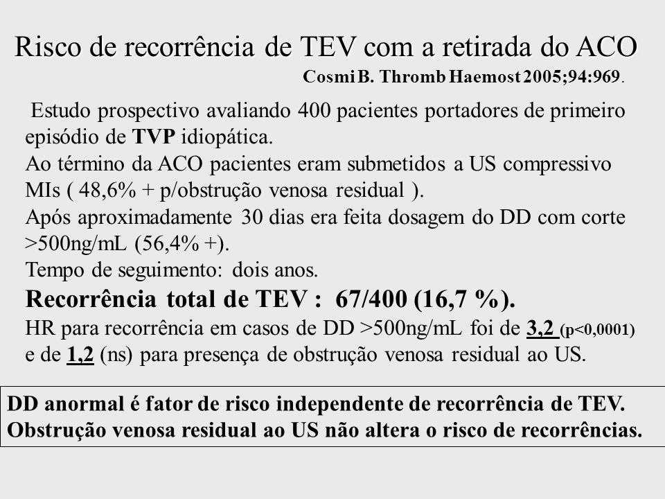 Estudo prospectivo avaliando 400 pacientes portadores de primeiro episódio de TVP idiopática. Ao término da ACO pacientes eram submetidos a US compres