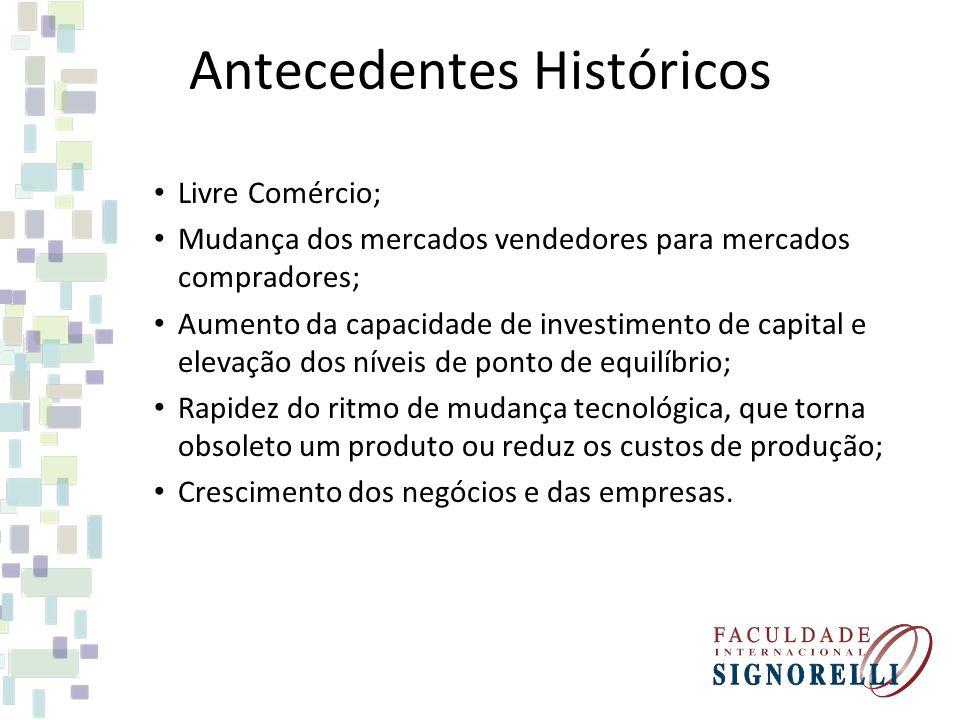Antecedentes Históricos Livre Comércio; Mudança dos mercados vendedores para mercados compradores; Aumento da capacidade de investimento de capital e