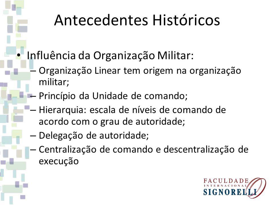 Antecedentes Históricos Influência da Organização Militar: – Organização Linear tem origem na organização militar; – Princípio da Unidade de comando;