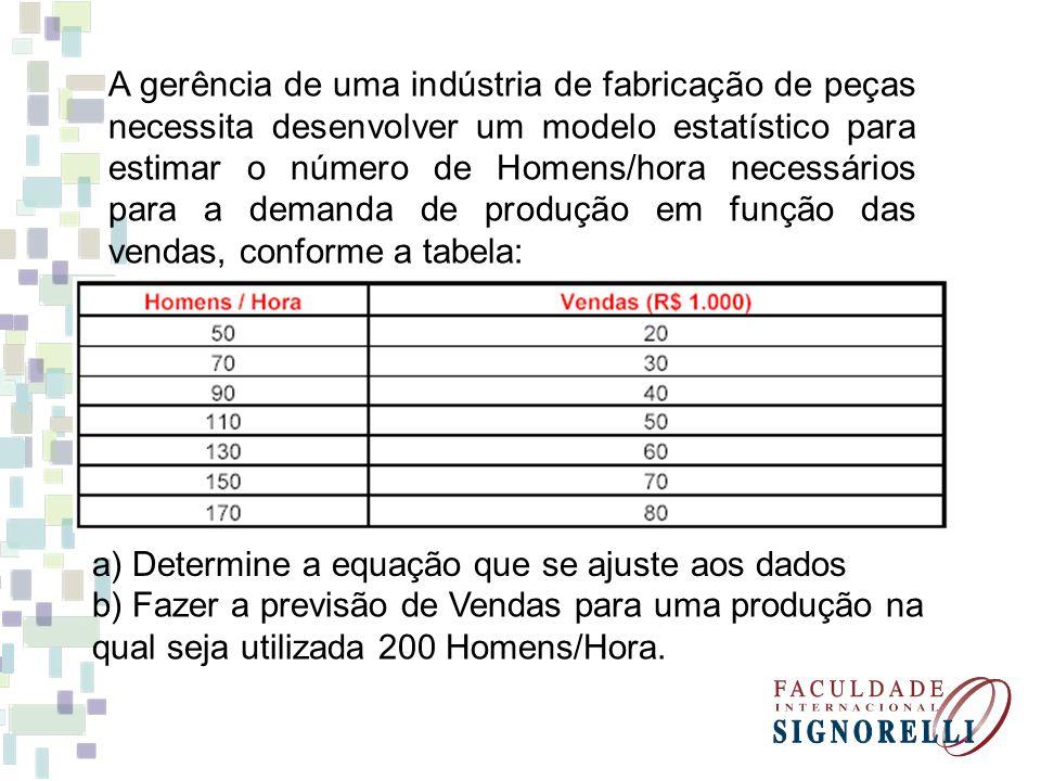 A gerência de uma indústria de fabricação de peças necessita desenvolver um modelo estatístico para estimar o número de Homens/hora necessários para a