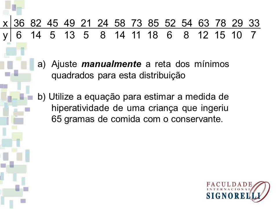 x 36 82 45 49 21 24 58 73 85 52 54 63 78 29 33 y 6 14 5 13 5 8 14 11 18 6 8 12 15 10 7 a)Ajuste manualmente a reta dos mínimos quadrados para esta dis