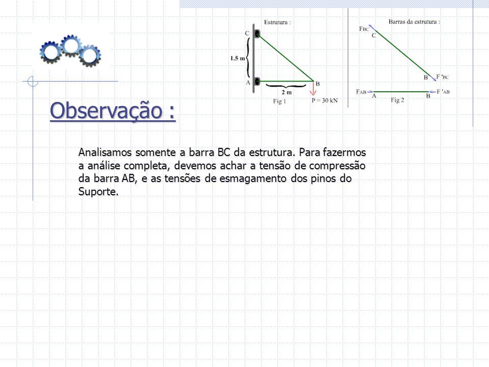 Observação : Analisamos somente a barra BC da estrutura. Para fazermos a análise completa, devemos achar a tensão de compressão da barra AB, e as tens