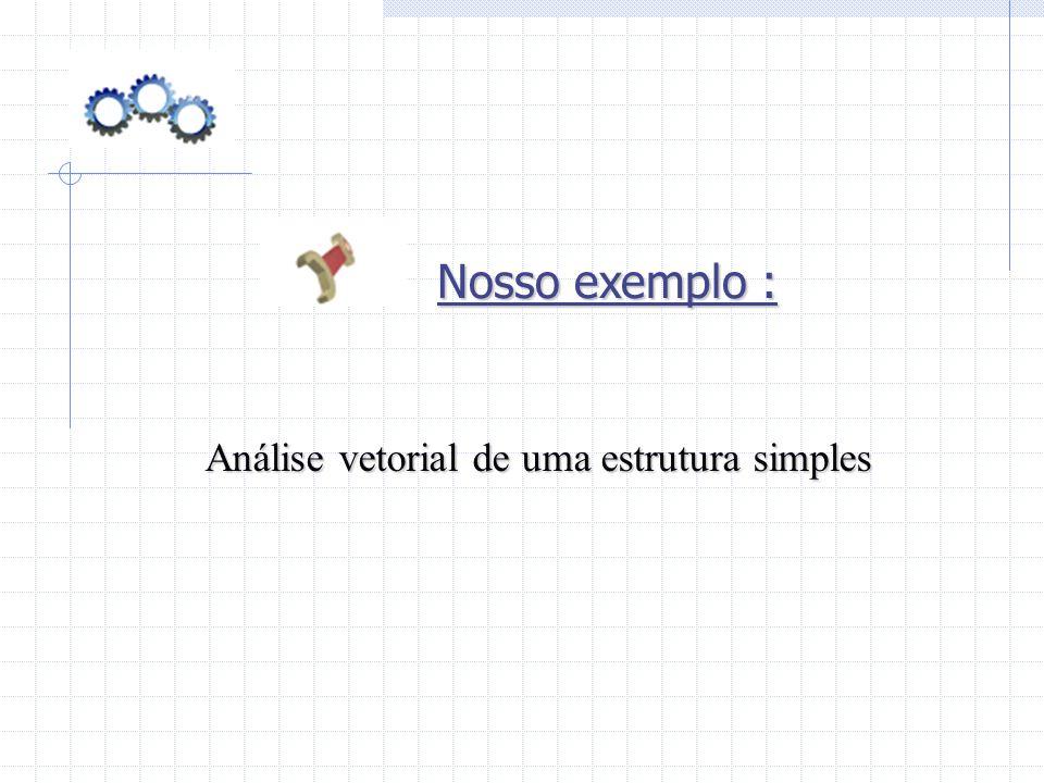 Nosso exemplo : Análise vetorial de uma estrutura simples