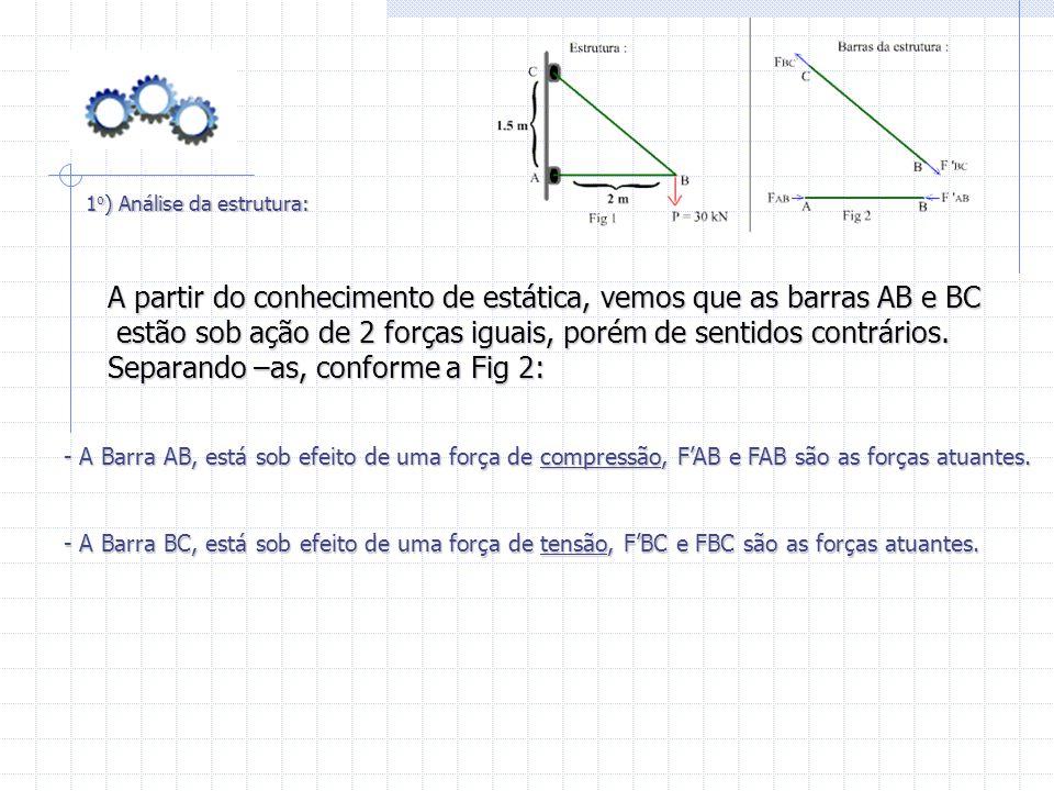 A partir do conhecimento de estática, vemos que as barras AB e BC estão sob ação de 2 forças iguais, porém de sentidos contrários. estão sob ação de 2