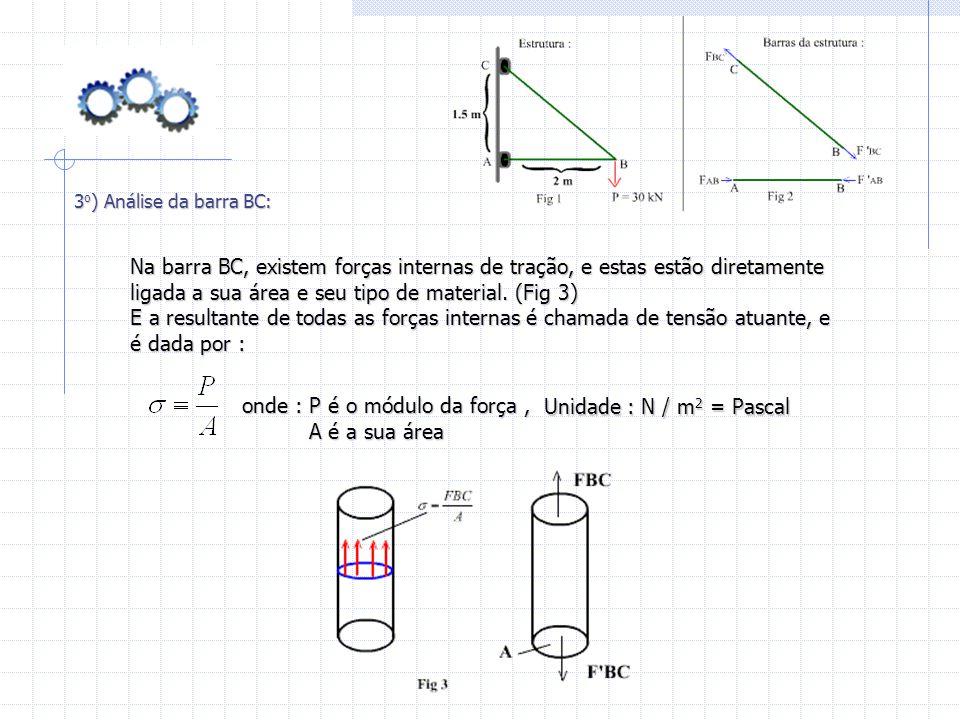 3 o ) Análise da barra BC: Na barra BC, existem forças internas de tração, e estas estão diretamente ligada a sua área e seu tipo de material. (Fig 3)
