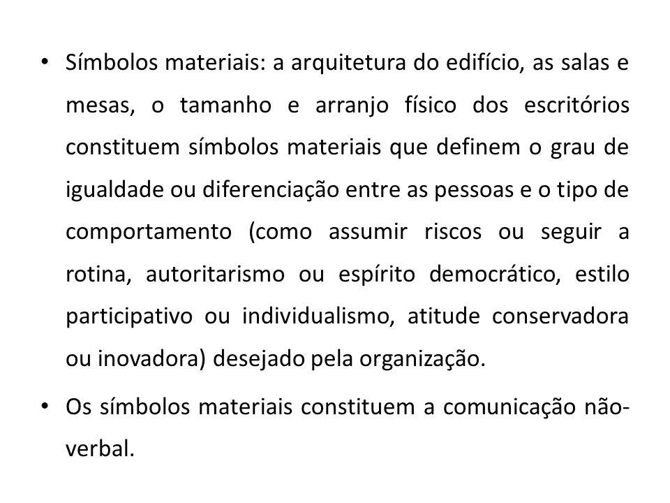 Símbolos materiais: a arquitetura do edifício, as salas e mesas, o tamanho e arranjo físico dos escritórios constituem símbolos materiais que definem
