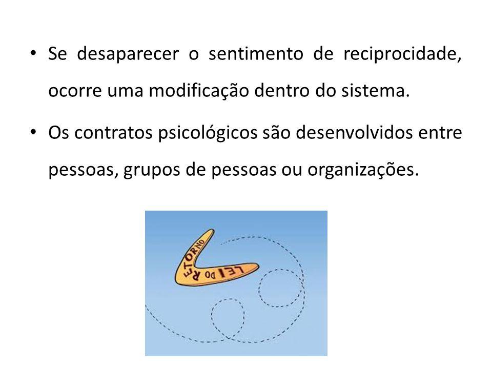 Se desaparecer o sentimento de reciprocidade, ocorre uma modificação dentro do sistema.