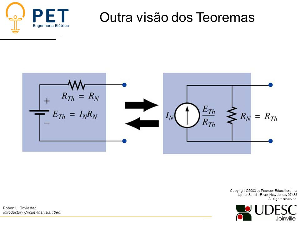 Outra visão dos Teoremas Robert L. Boylestad Introductory Circuit Analysis, 10ed. Copyright ©2003 by Pearson Education, Inc. Upper Saddle River, New J
