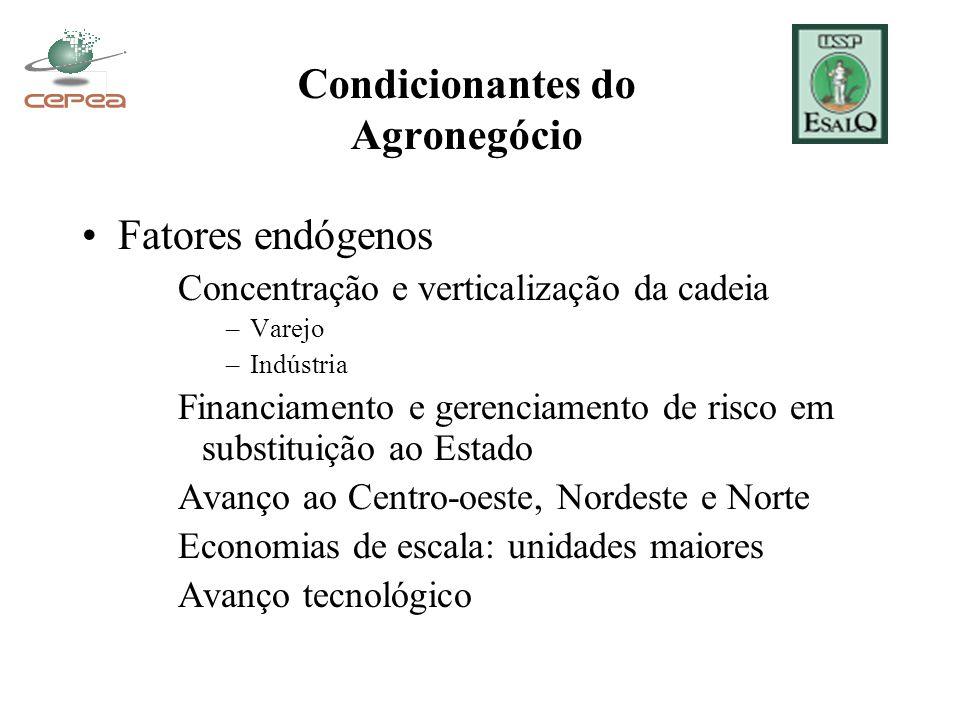 Condicionantes do Agronegócio Fatores endógenos Concentração e verticalização da cadeia –Varejo –Indústria Financiamento e gerenciamento de risco em s