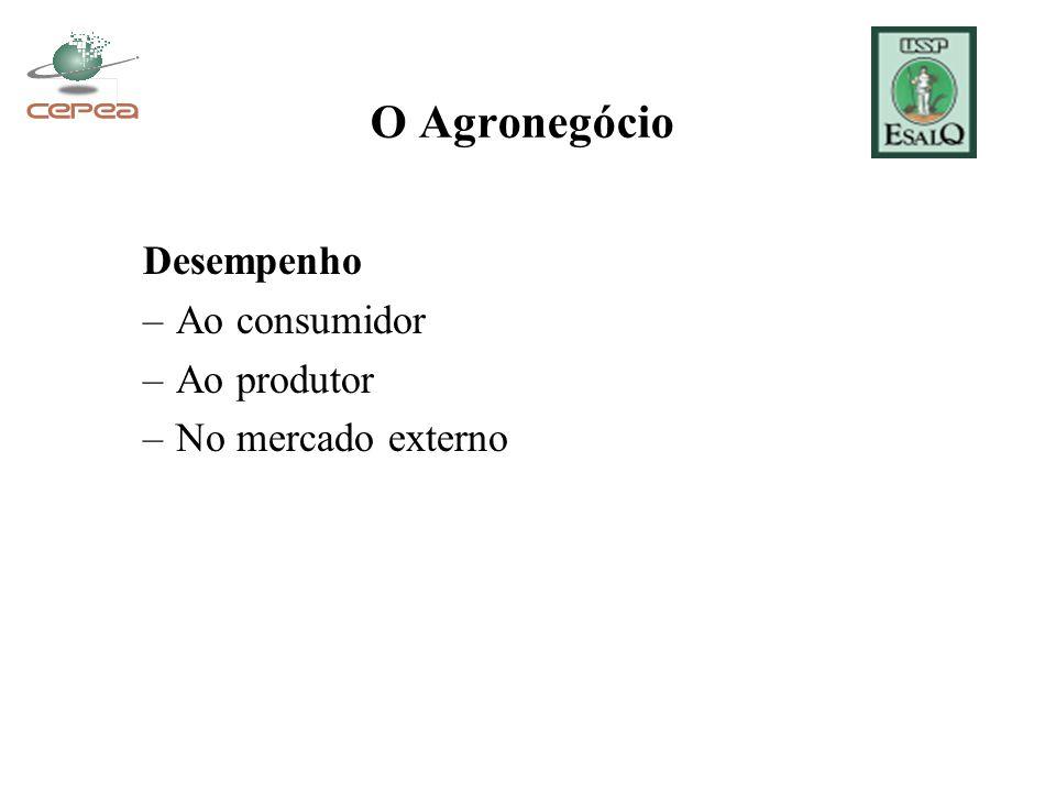 O Agronegócio Desempenho –Ao consumidor –Ao produtor –No mercado externo