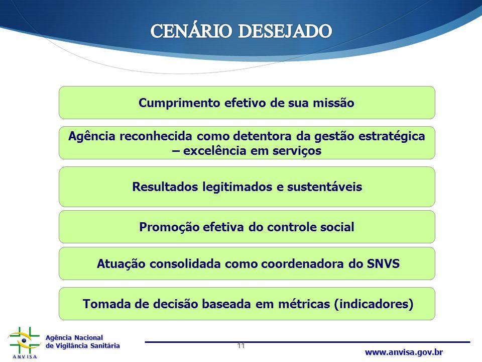 Agência Nacional de Vigilância Sanitária www.anvisa.gov.br Agência reconhecida como detentora da gestão estratégica – excelência em serviços Promoção