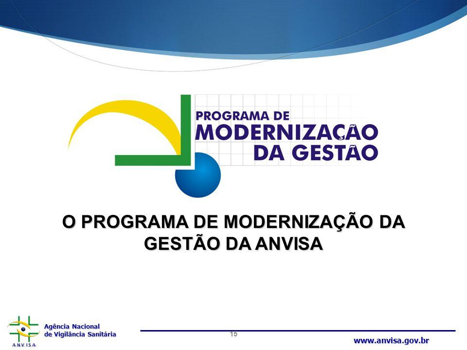 Agência Nacional de Vigilância Sanitária www.anvisa.gov.br O PROGRAMA DE MODERNIZAÇÃO DA GESTÃO DA ANVISA 15