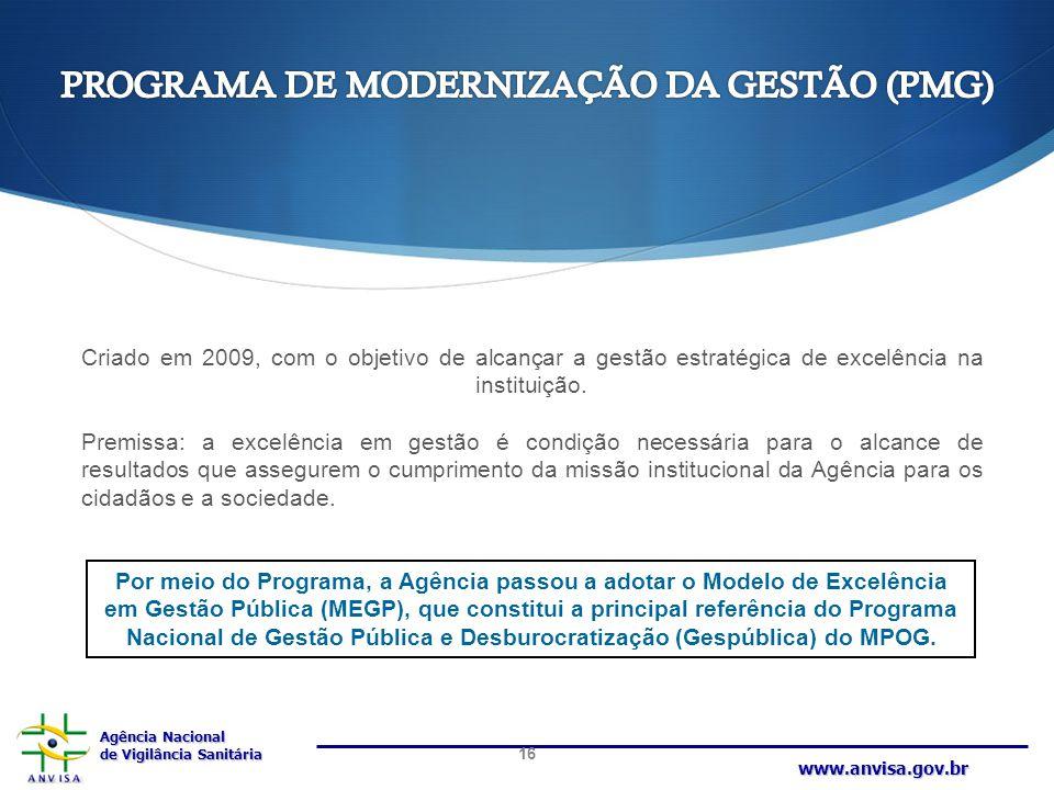 Agência Nacional de Vigilância Sanitária www.anvisa.gov.br Criado em 2009, com o objetivo de alcançar a gestão estratégica de excelência na instituiçã