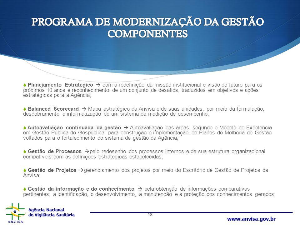 Agência Nacional de Vigilância Sanitária www.anvisa.gov.br  Planejamento Estratégico  com a redefinição da missão institucional e visão de futuro pa