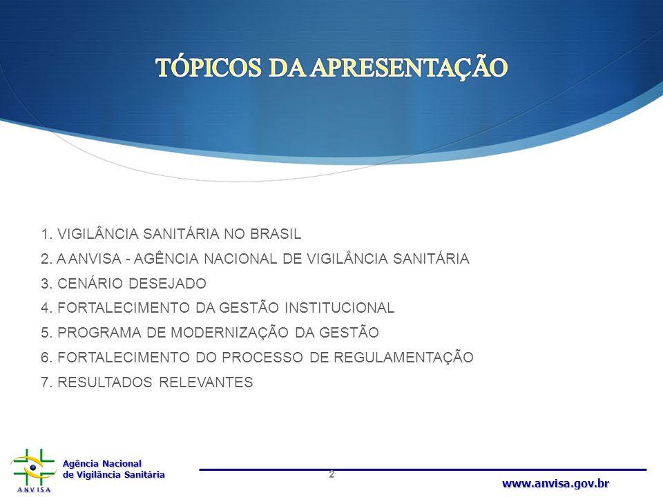 Agência Nacional de Vigilância Sanitária www.anvisa.gov.br 1. VIGILÂNCIA SANITÁRIA NO BRASIL 2. A ANVISA - AGÊNCIA NACIONAL DE VIGILÂNCIA SANITÁRIA 3.