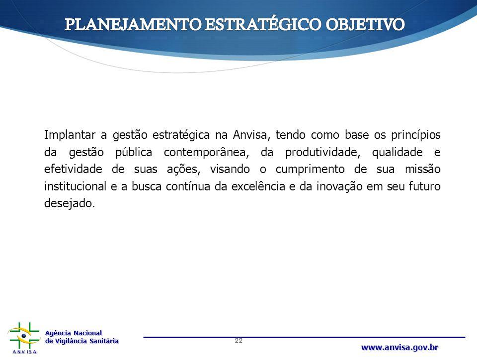 Agência Nacional de Vigilância Sanitária www.anvisa.gov.br Implantar a gestão estratégica na Anvisa, tendo como base os princípios da gestão pública c