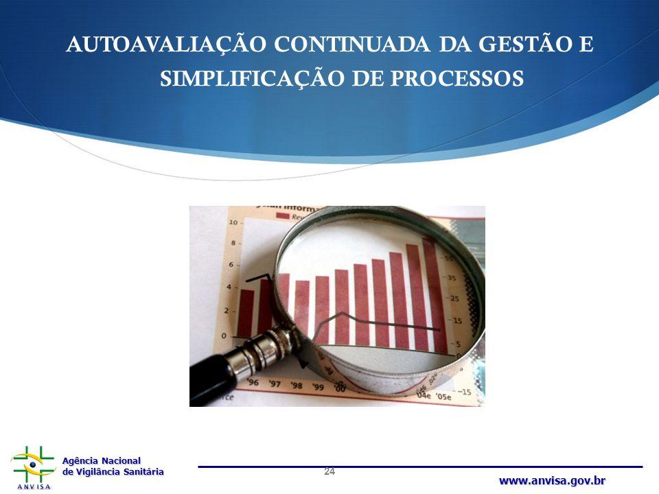 Agência Nacional de Vigilância Sanitária www.anvisa.gov.br AUTOAVALIAÇÃO CONTINUADA DA GESTÃO E SIMPLIFICAÇÃO DE PROCESSOS 24