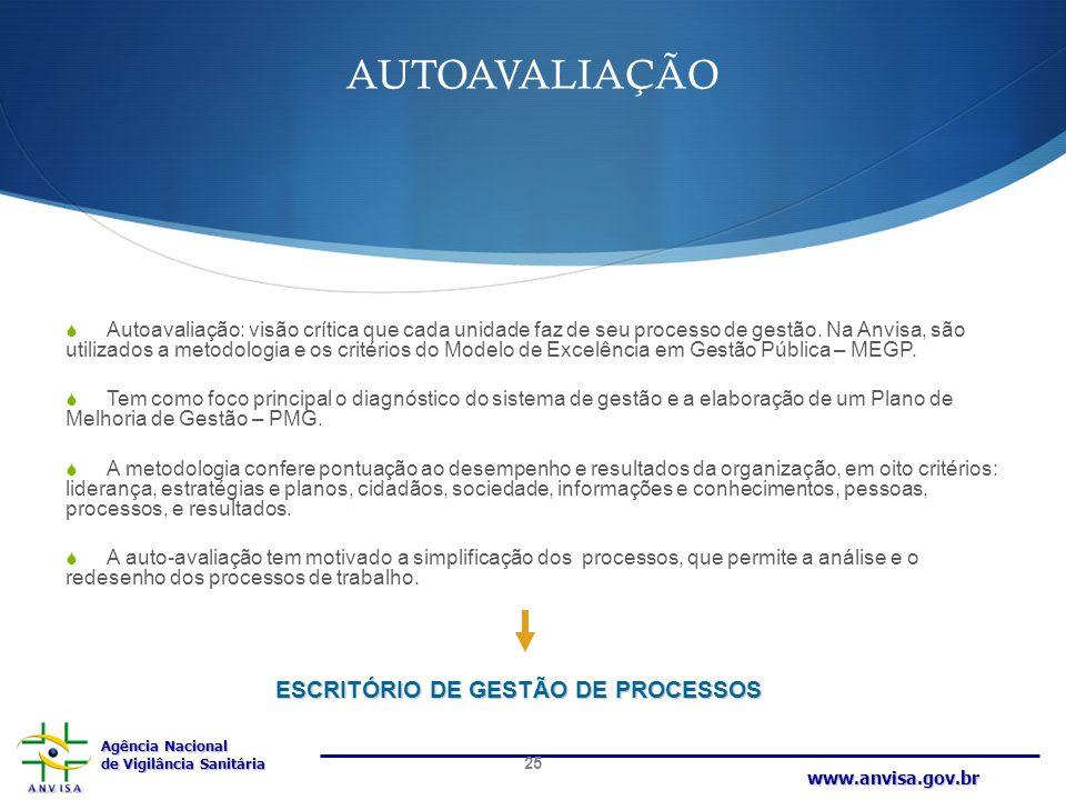Agência Nacional de Vigilância Sanitária www.anvisa.gov.br AUTOAVALIAÇÃO  Autoavaliação: visão crítica que cada unidade faz de seu processo de gestão
