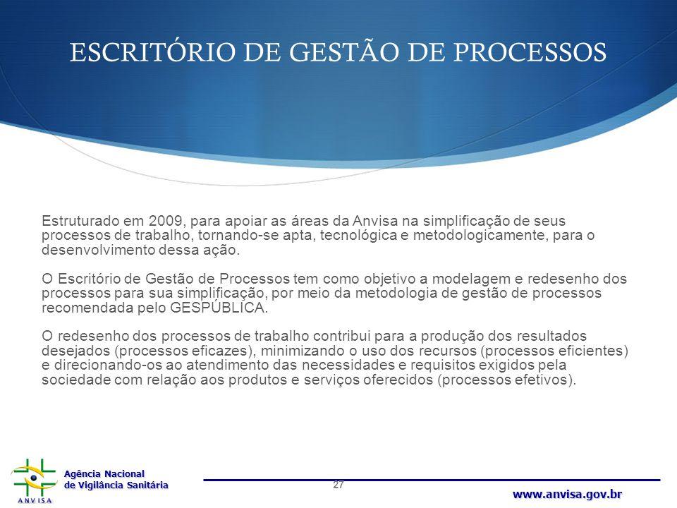 Agência Nacional de Vigilância Sanitária www.anvisa.gov.br ESCRITÓRIO DE GESTÃO DE PROCESSOS Estruturado em 2009, para apoiar as áreas da Anvisa na si