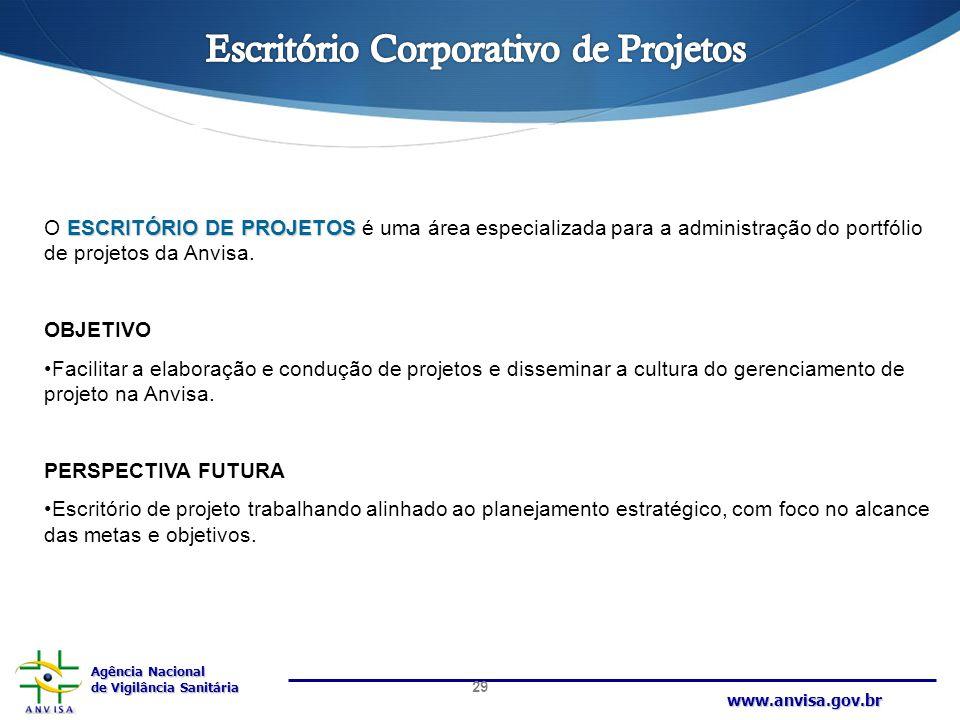 Agência Nacional de Vigilância Sanitária www.anvisa.gov.br ESCRITÓRIO DE PROJETOS O ESCRITÓRIO DE PROJETOS é uma área especializada para a administraç