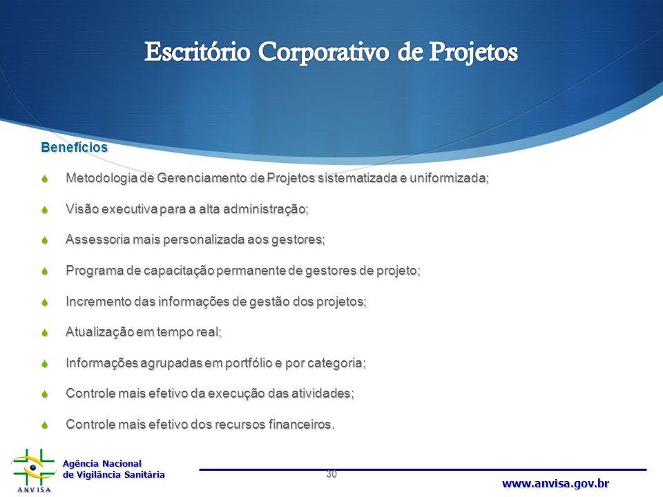 Agência Nacional de Vigilância Sanitária www.anvisa.gov.br Benefícios  Metodologia de Gerenciamento de Projetos sistematizada e uniformizada;  Visão