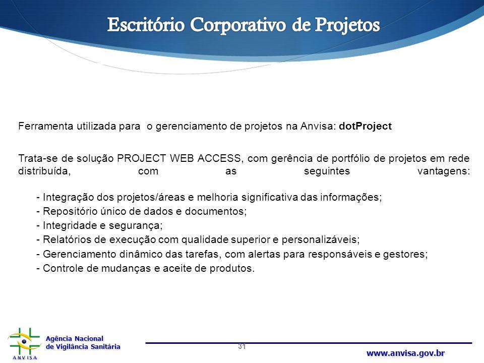 Agência Nacional de Vigilância Sanitária www.anvisa.gov.br Ferramenta utilizada para o gerenciamento de projetos na Anvisa: dotProject Trata-se de sol