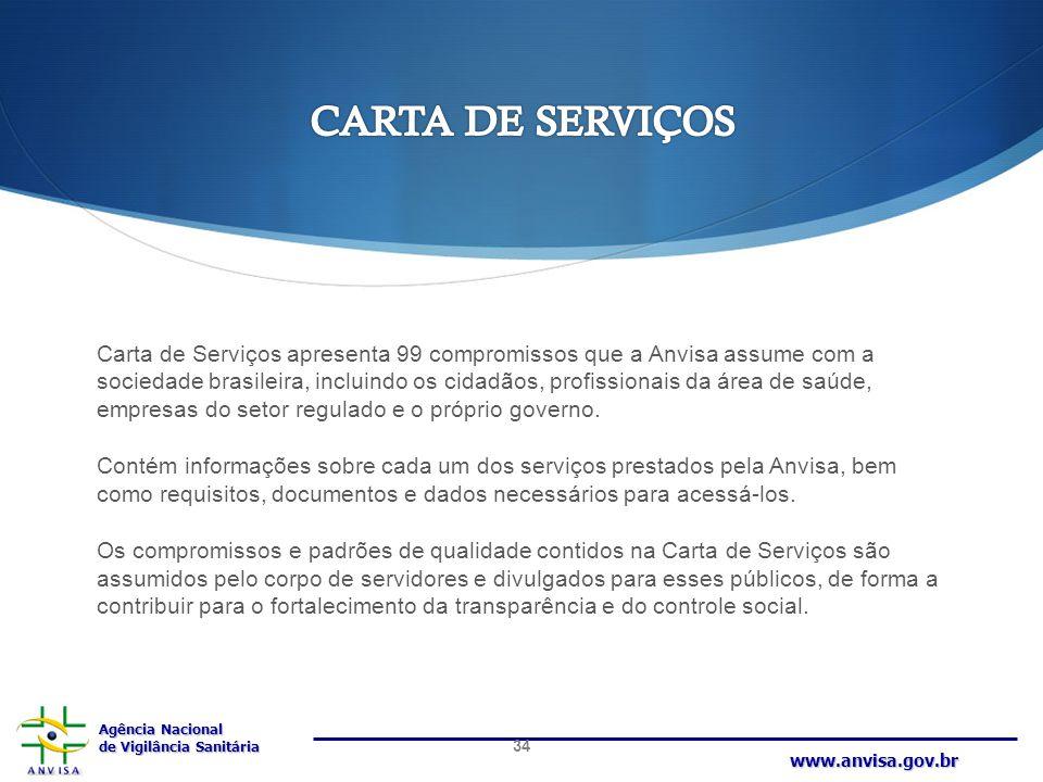 Agência Nacional de Vigilância Sanitária www.anvisa.gov.br Carta de Serviços apresenta 99 compromissos que a Anvisa assume com a sociedade brasileira,