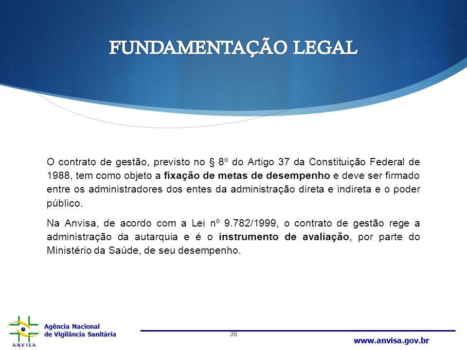 Agência Nacional de Vigilância Sanitária www.anvisa.gov.br O contrato de gestão, previsto no § 8º do Artigo 37 da Constituição Federal de 1988, tem co