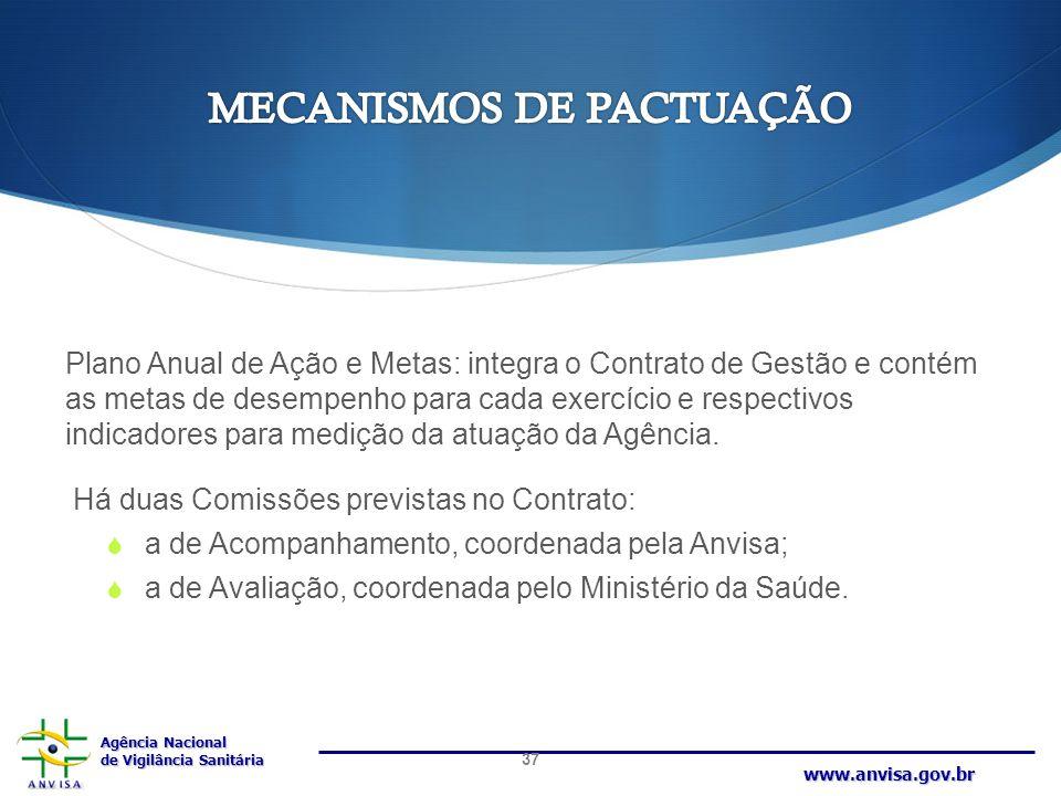 Agência Nacional de Vigilância Sanitária www.anvisa.gov.br Plano Anual de Ação e Metas: integra o Contrato de Gestão e contém as metas de desempenho p