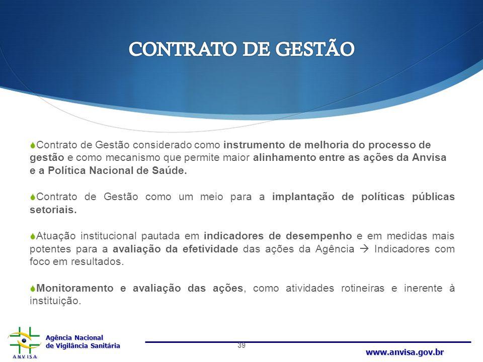 Agência Nacional de Vigilância Sanitária www.anvisa.gov.br  Contrato de Gestão considerado como instrumento de melhoria do processo de gestão e como