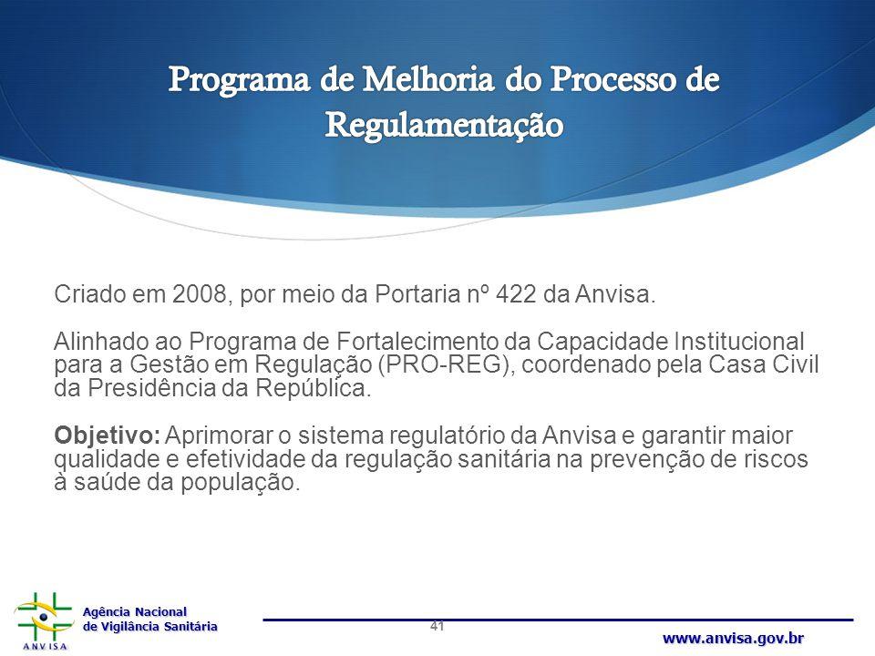 Agência Nacional de Vigilância Sanitária www.anvisa.gov.br Criado em 2008, por meio da Portaria nº 422 da Anvisa. Alinhado ao Programa de Fortalecimen