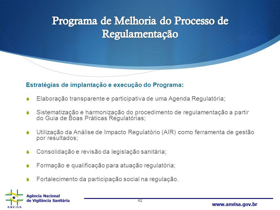 Agência Nacional de Vigilância Sanitária www.anvisa.gov.br Estratégias de implantação e execução do Programa:  Elaboração transparente e participativ