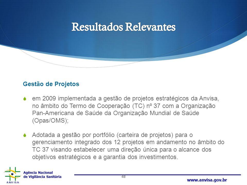 Agência Nacional de Vigilância Sanitária www.anvisa.gov.br Gestão de Projetos  em 2009 implementada a gestão de projetos estratégicos da Anvisa, no â