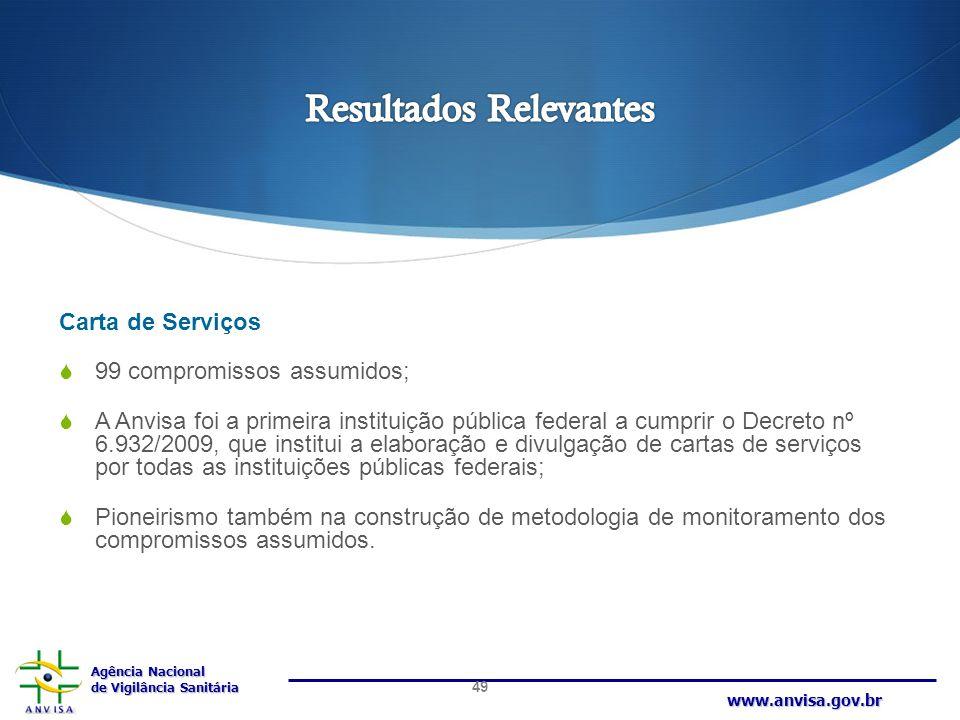 Agência Nacional de Vigilância Sanitária www.anvisa.gov.br Carta de Serviços  99 compromissos assumidos;  A Anvisa foi a primeira instituição públic