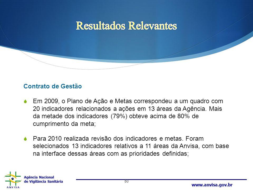 Agência Nacional de Vigilância Sanitária www.anvisa.gov.br Contrato de Gestão  Em 2009, o Plano de Ação e Metas correspondeu a um quadro com 20 indic