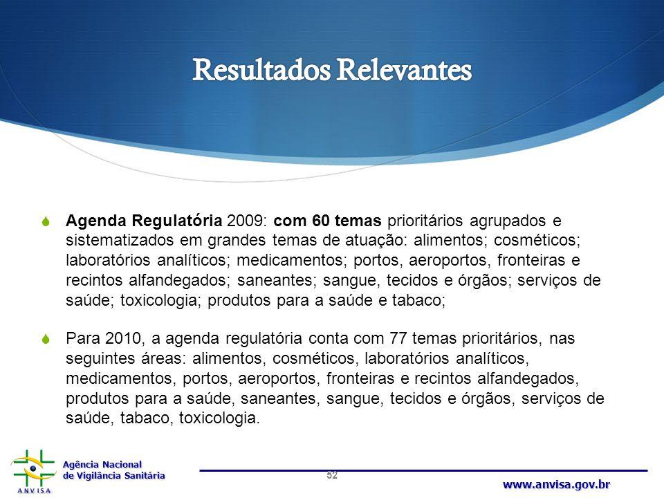 Agência Nacional de Vigilância Sanitária www.anvisa.gov.br  Agenda Regulatória 2009: com 60 temas prioritários agrupados e sistematizados em grandes