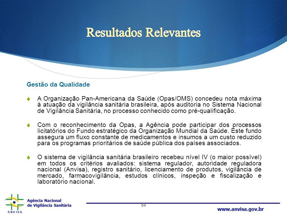 Agência Nacional de Vigilância Sanitária www.anvisa.gov.br Gestão da Qualidade  A Organização Pan-Americana da Saúde (Opas/OMS) concedeu nota máxima