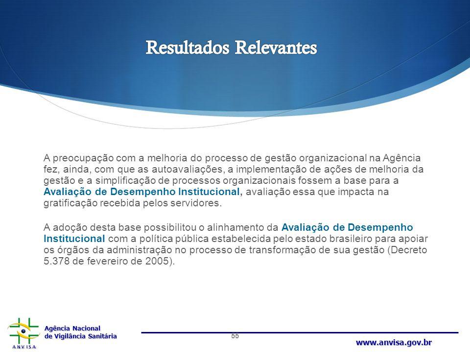 Agência Nacional de Vigilância Sanitária www.anvisa.gov.br A preocupação com a melhoria do processo de gestão organizacional na Agência fez, ainda, co