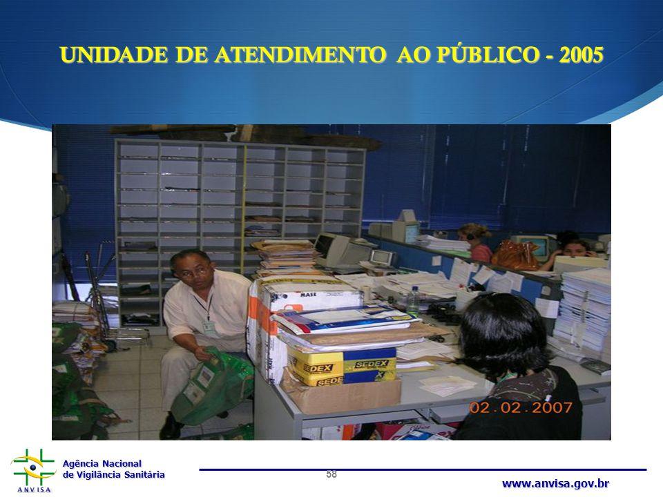 Agência Nacional de Vigilância Sanitária www.anvisa.gov.br UNIDADE DE ATENDIMENTO AO PÚBLICO - 2005 58