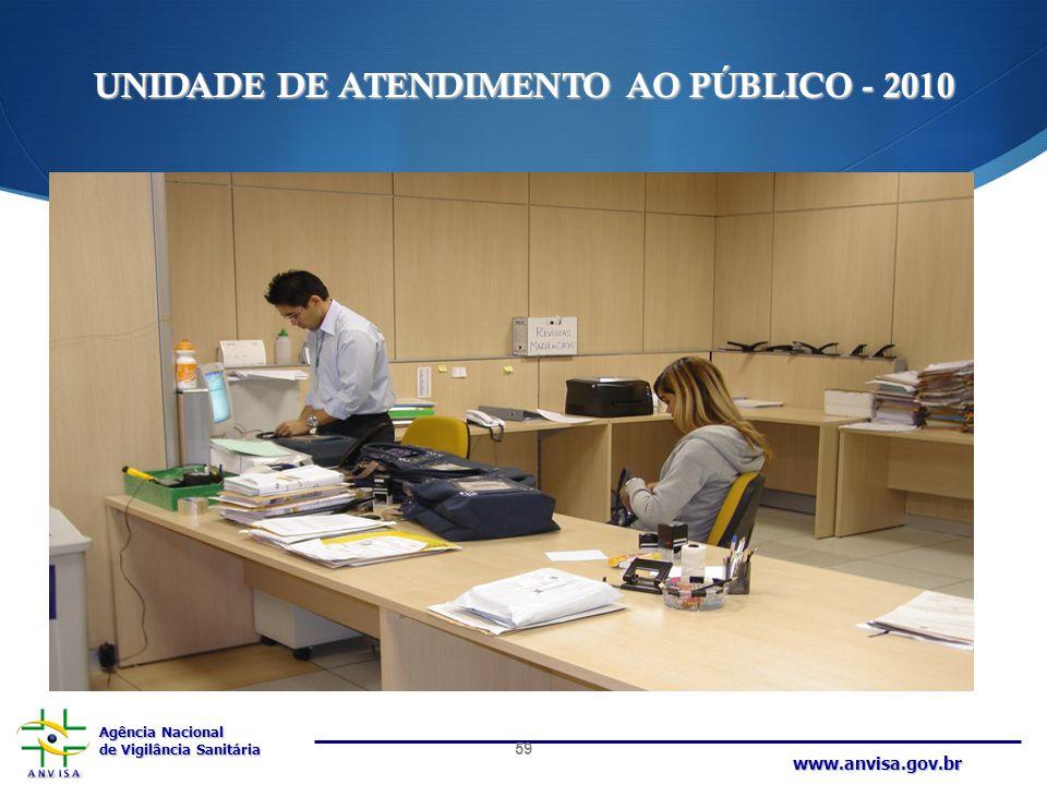 Agência Nacional de Vigilância Sanitária www.anvisa.gov.br UNIDADE DE ATENDIMENTO AO PÚBLICO - 2010 59