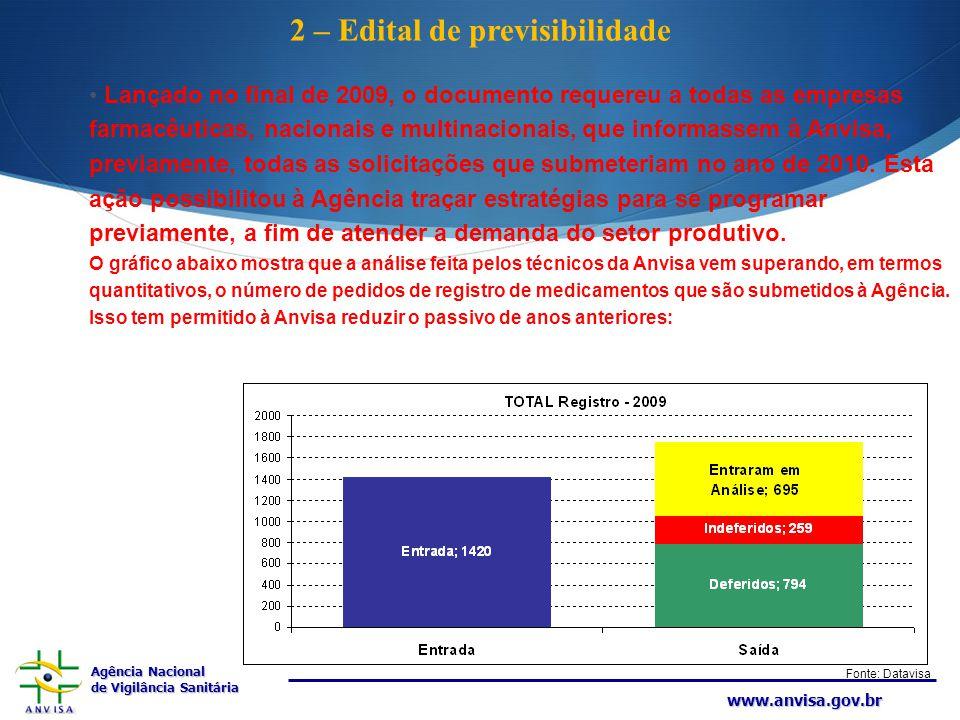 Agência Nacional de Vigilância Sanitária www.anvisa.gov.br 2 – Edital de previsibilidade Lançado no final de 2009, o documento requereu a todas as emp