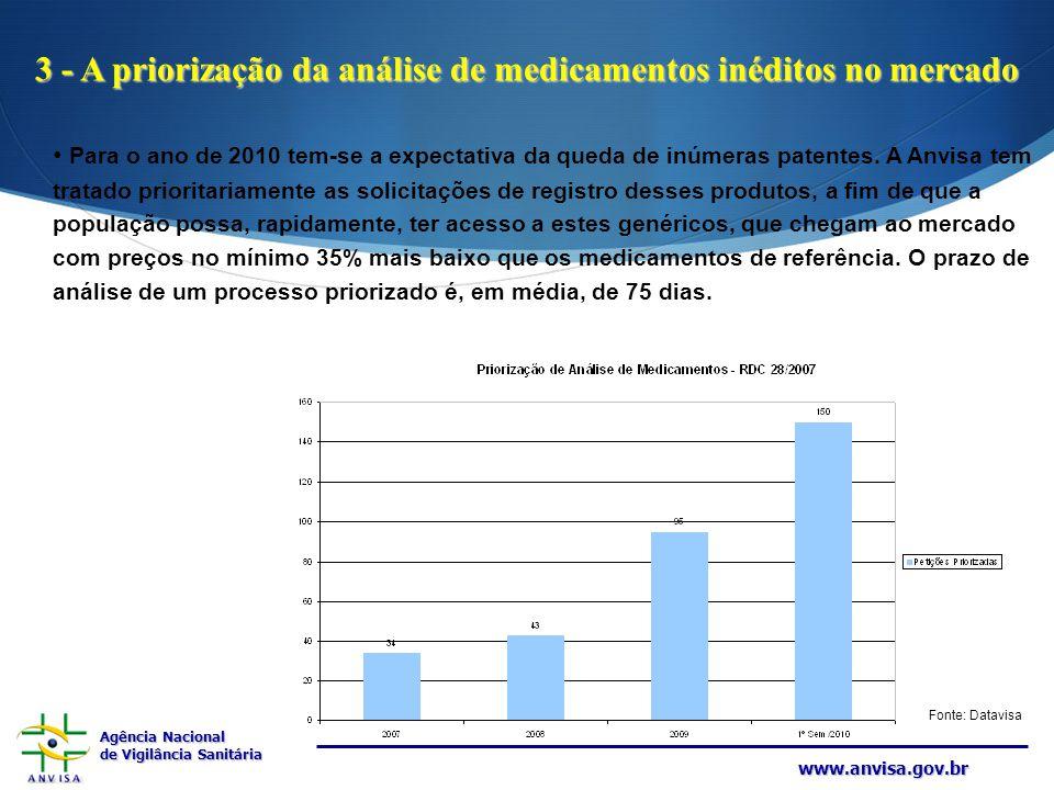 Agência Nacional de Vigilância Sanitária www.anvisa.gov.br 3 - A priorização da análise de medicamentos inéditos no mercado Para o ano de 2010 tem-se