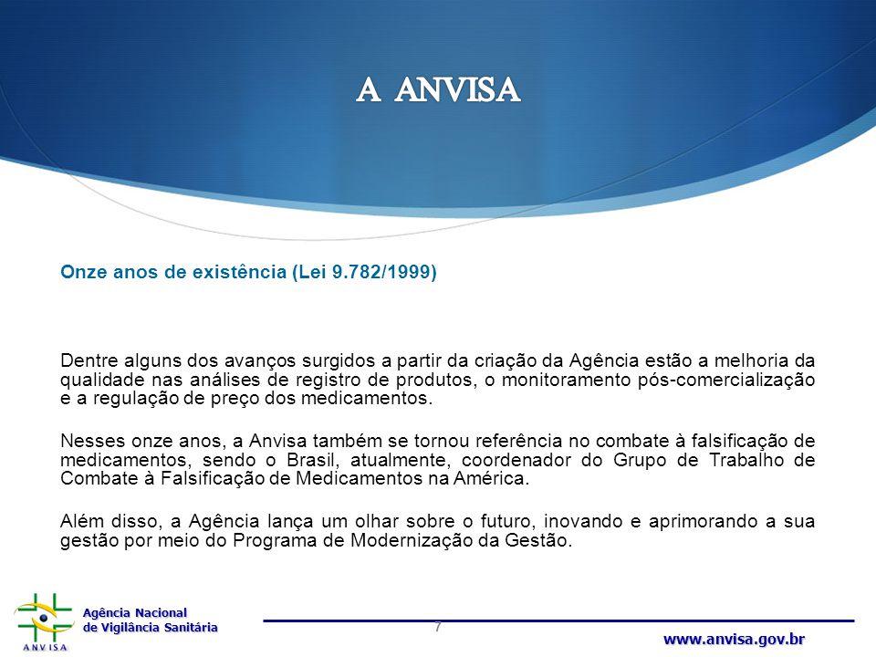 Agência Nacional de Vigilância Sanitária www.anvisa.gov.br Onze anos de existência (Lei 9.782/1999) Dentre alguns dos avanços surgidos a partir da cri