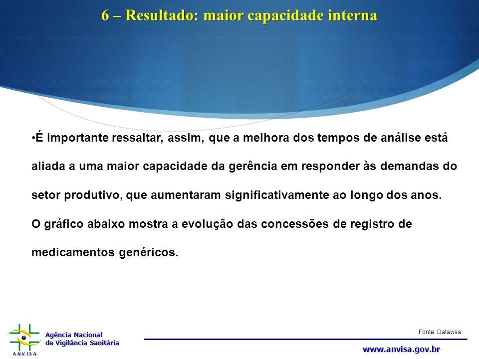 Agência Nacional de Vigilância Sanitária www.anvisa.gov.br 6 – Resultado: maior capacidade interna É importante ressaltar, assim, que a melhora dos te