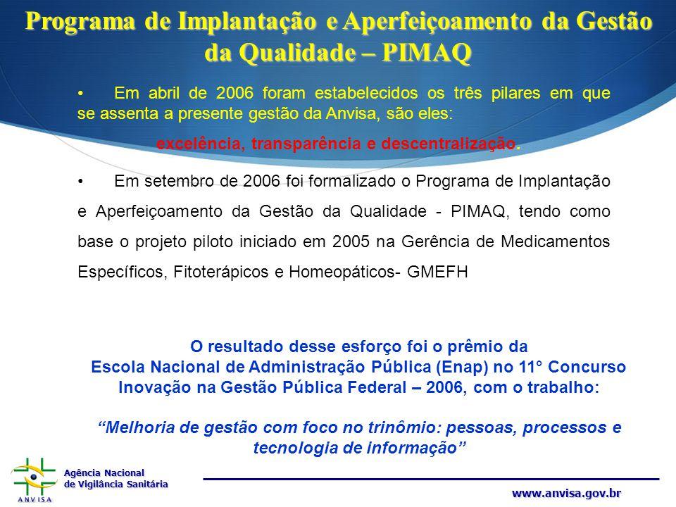 Agência Nacional de Vigilância Sanitária www.anvisa.gov.br Programa de Implantação e Aperfeiçoamento da Gestão da Qualidade – PIMAQ Em abril de 2006 f
